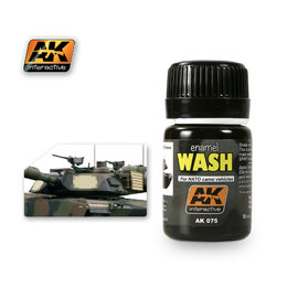 AK-075 Wash for Nato Tanks