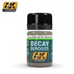 AK-675 Decay Deposits